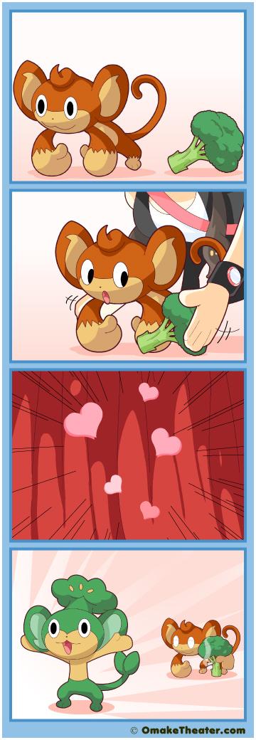 Friday 4Koma 第86話 - Funky Monkey 「4コマ漫画」